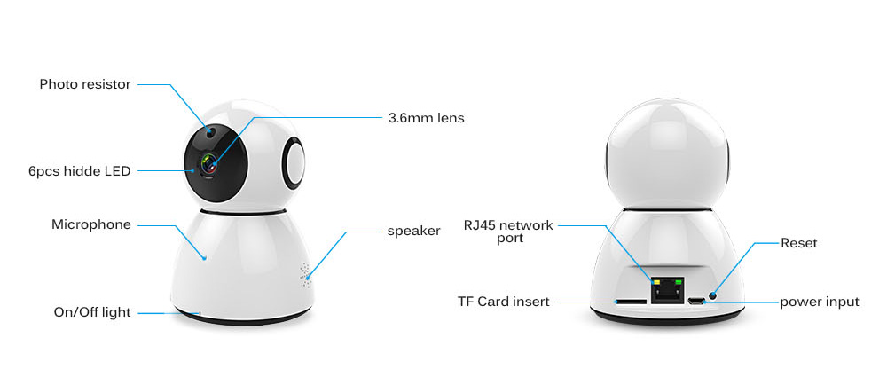 wetrans baby camera specifications