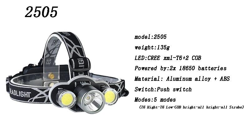 2505-03