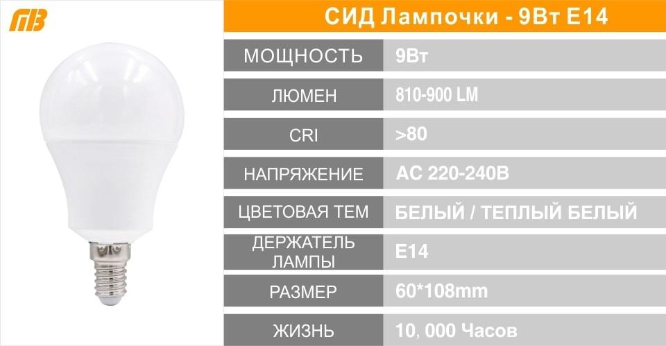 E14 E27 LED Bulb Lamp Series_12