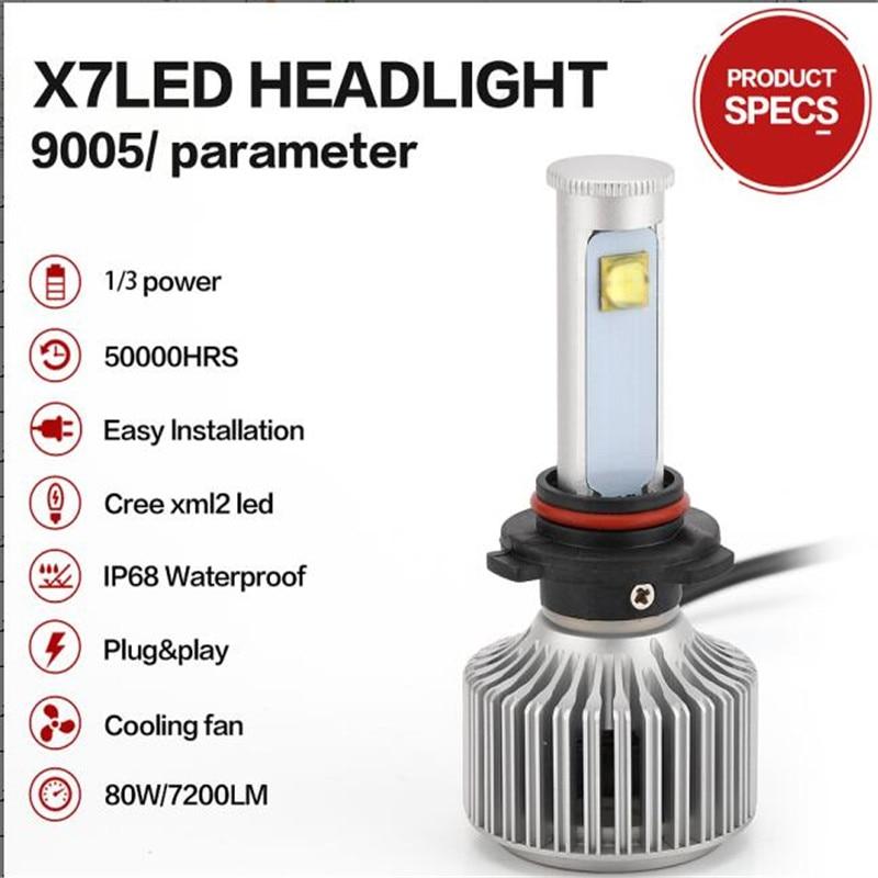 car led light external lights 80W 9600LM 9004 880 H4 H13 h7 Conversion Kit 9005 9006 H1 H3  H11 Super Bright Headlamp<br><br>Aliexpress