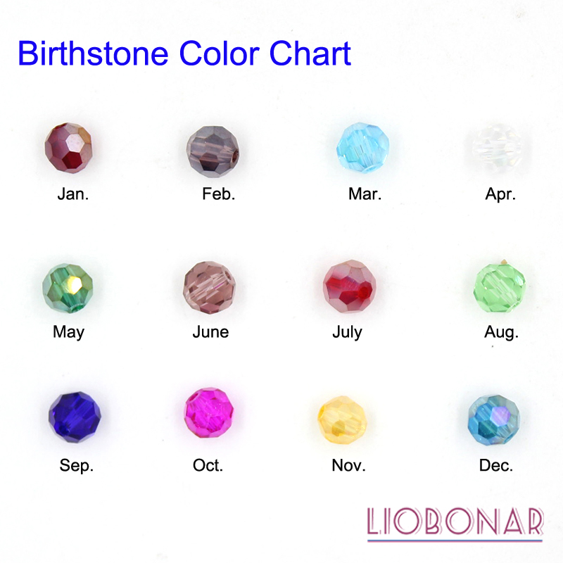 Bead Birthstone Color Chart