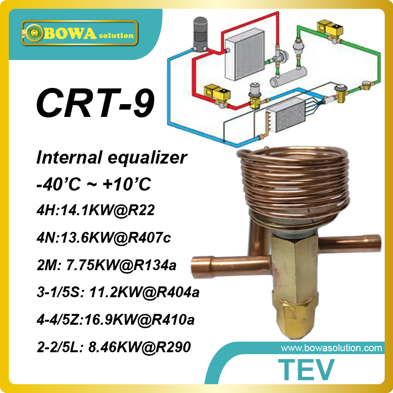 CRT-9  R404A 3cooling ton expansion valve with ODF connection replace HONEYWELL TMVL (TMVL, TMVLX), TMX (TMXB, TMXL)<br><br>Aliexpress
