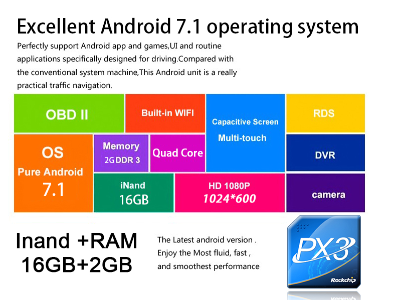 android 7.1 2g 16gb px3 Quad