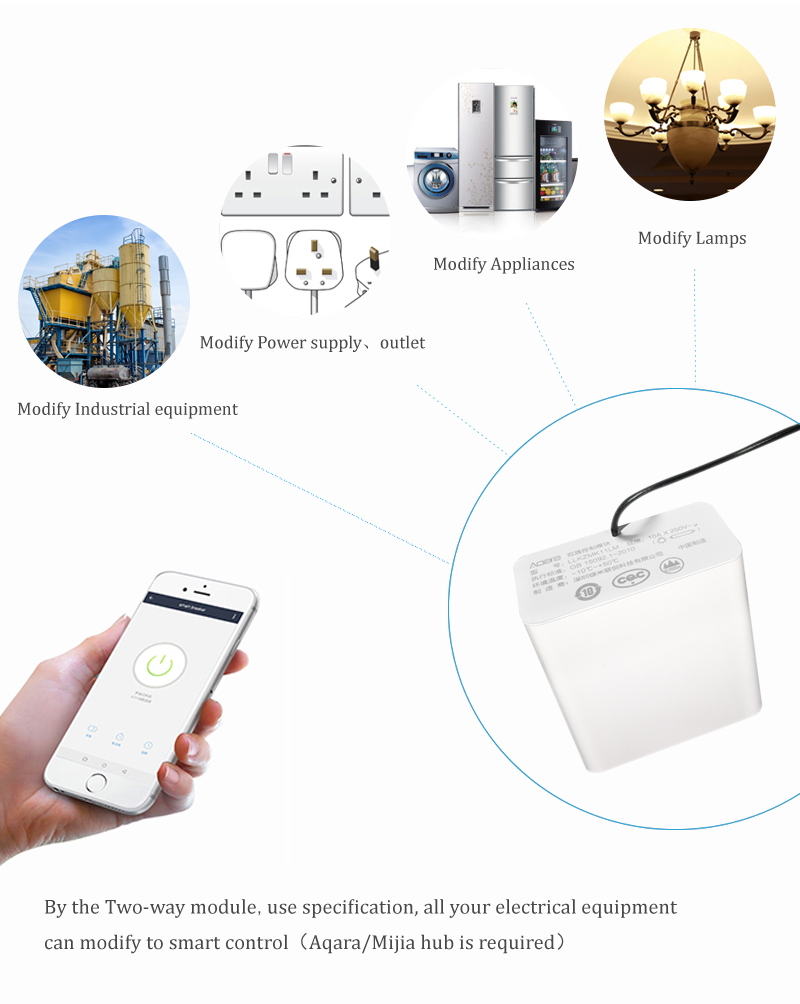 In Stock Xiaomi Mijia Aqara Eigenstone Two-way control module Wireless Relay Controller 2 channels Work For Mijia Home Kit (3)
