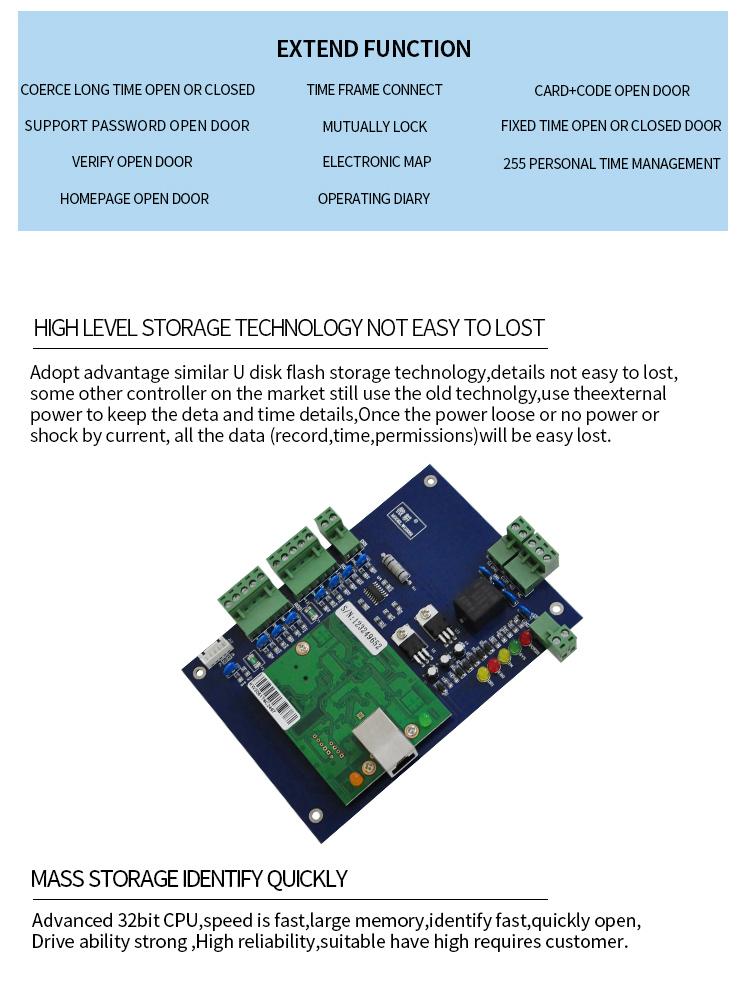 door controller (5)