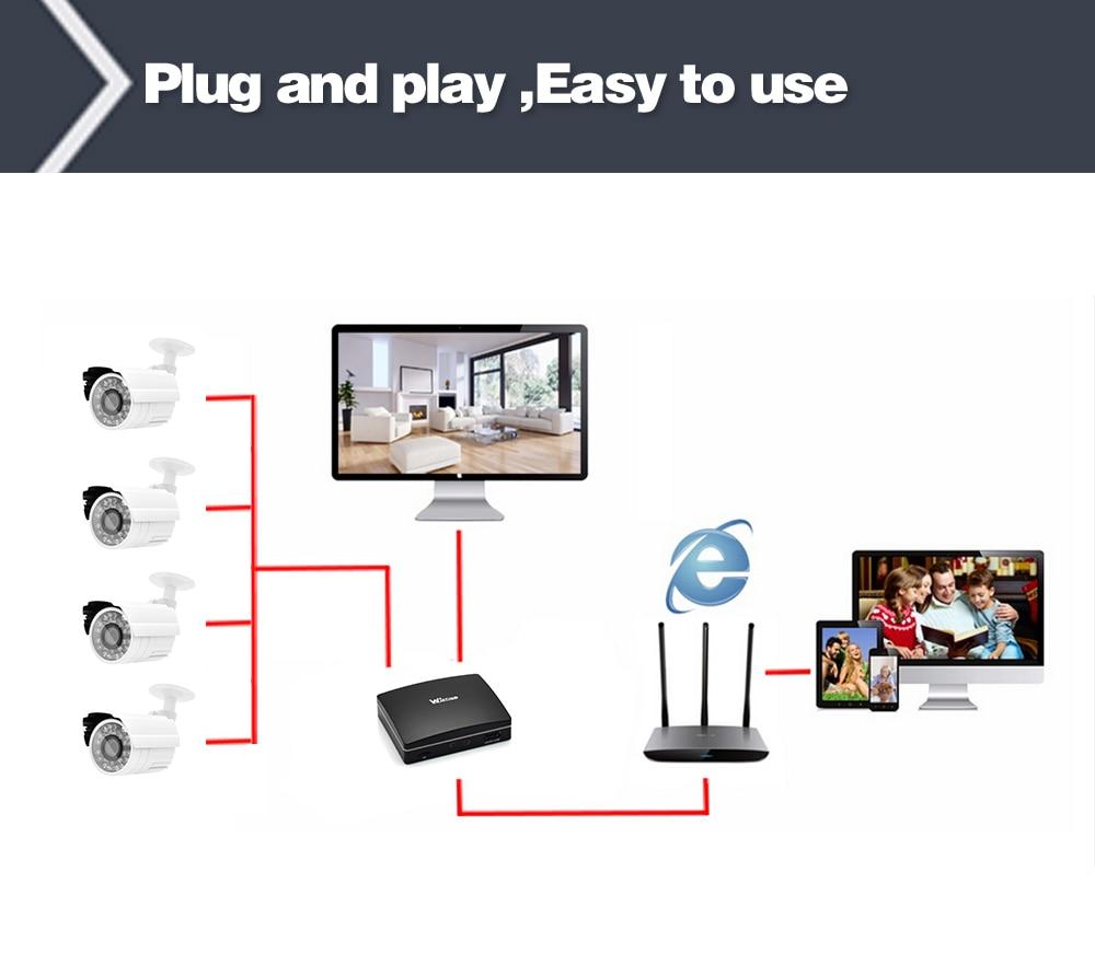 Wistino 1080P Mini AHD Camera Kits 4CH Digital Video Recorder DVR Kit CCTV Security Analog Camera Outdoor IR Video Surveillance (10)