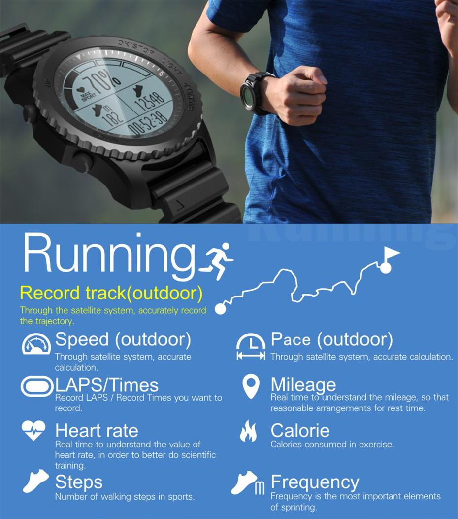 Makibes G07 GPS Smart Watch (13)