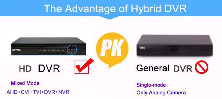 Hisiclion Sensor Bule-Ray Exterior DVRl 8CH and 4CH 1080P,1080N,960P,720P,960H Coaxial 5 in 1 NVR TVI CVI AHD DVR FreeShipping 01