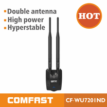 150M wireless wifi hotspot dongle with double antenna COMFAST CF-WU7201ND wifi transmitter high power wifi receiver 5pcs/lot(China)
