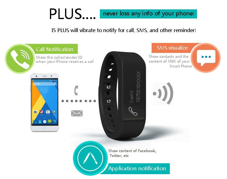 Original iwown I5 Plus Smart Bracelet Bluetooth Activity Wristband Fitness Sleep Tracker Reminder Passmeter Sports Watch 7