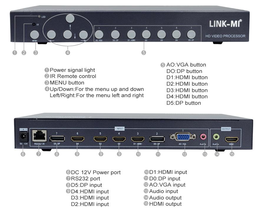 LINK-MI LM-TN703 4K2K