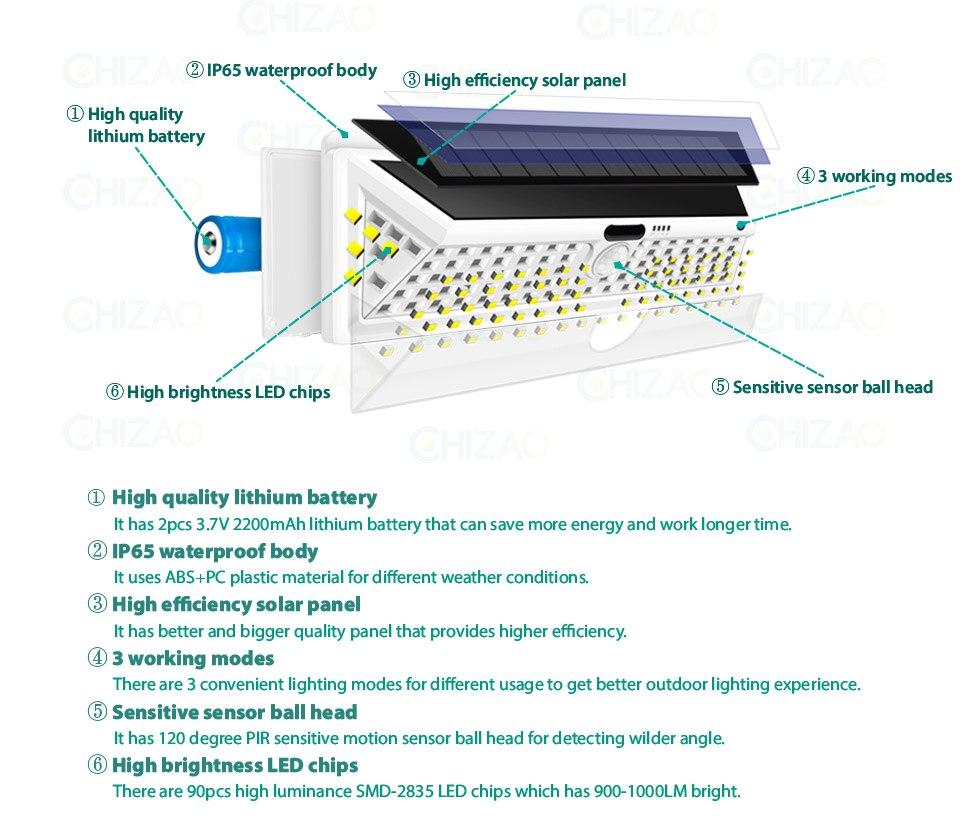 تكلفة عمود انارة بالطاقة الشمسية