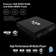 A5X Amlogic S905X Quad Core Android 6.0 TV Box 1GB/8GB set top box 4K wifi MINI PC Box no bluetooth media player set top box