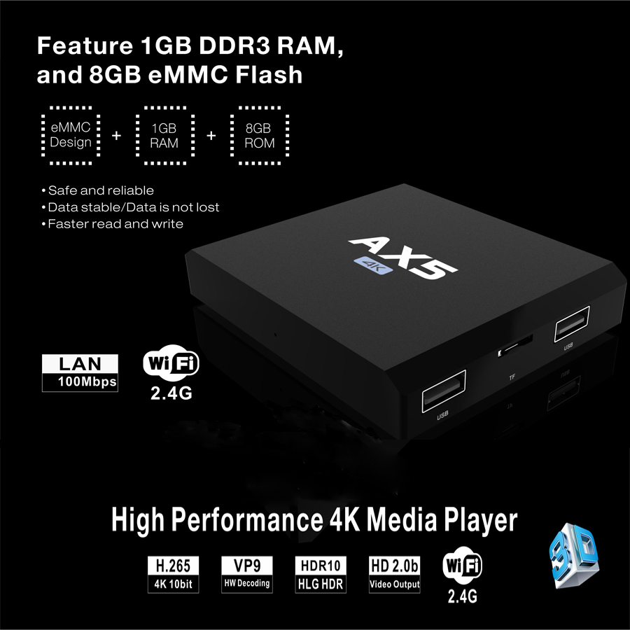 A5X Amlogic S905X Quad Core Android 6.0 TV Box 1GB/8GB set top box 4K wifi MINI PC bluetooth media player  -  Shenzhen DMYco Co.,Ltd Store store