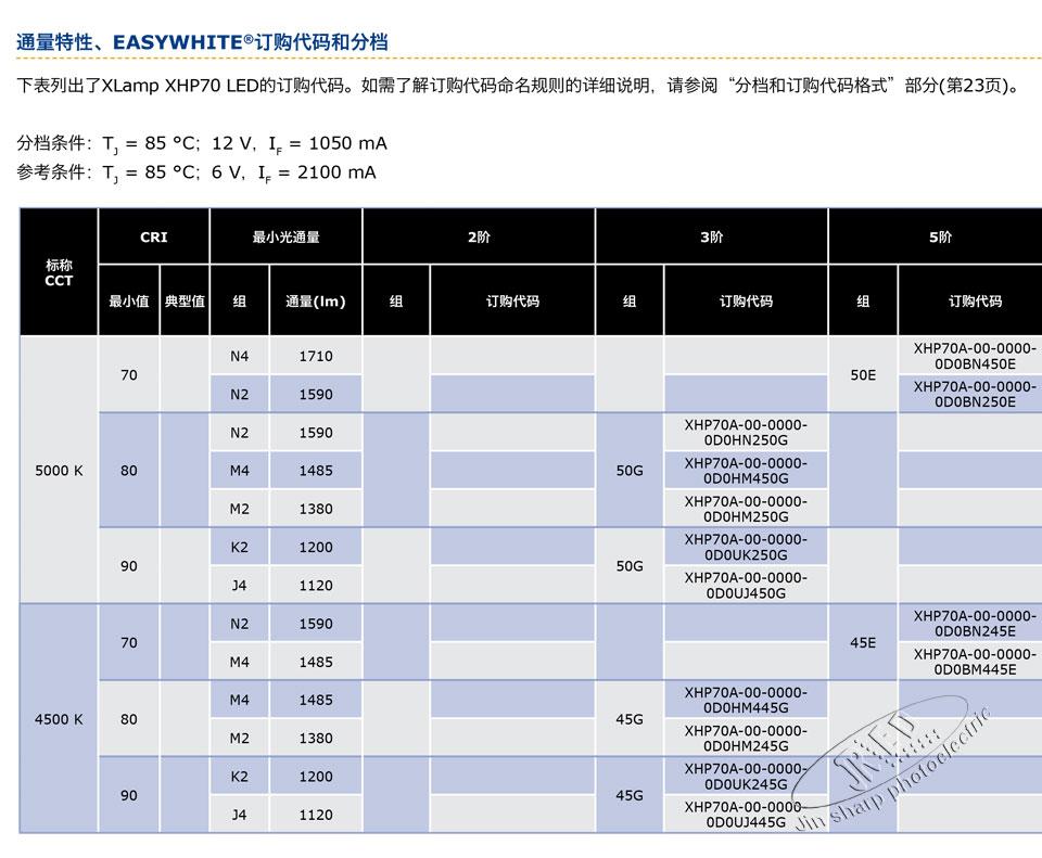 XHP50-70_14