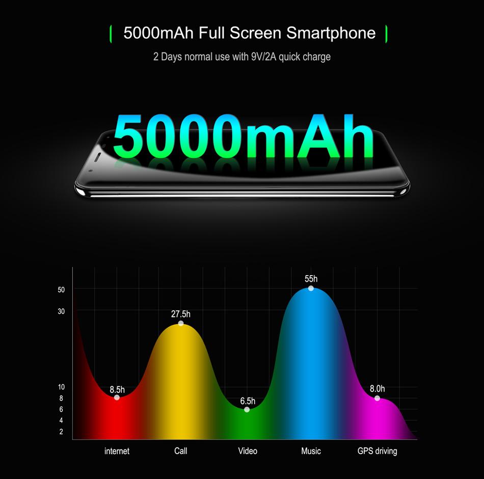 oukitel k5000 android (6)