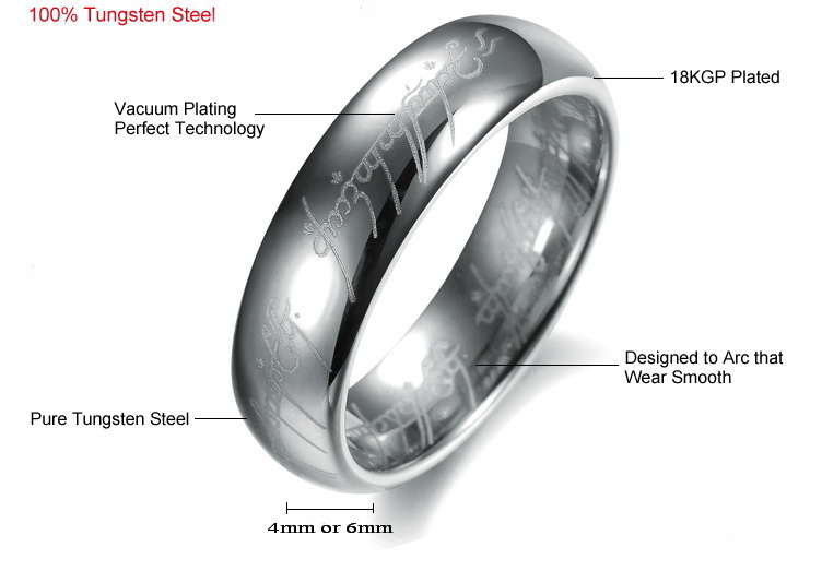 Ring Size of Steel color