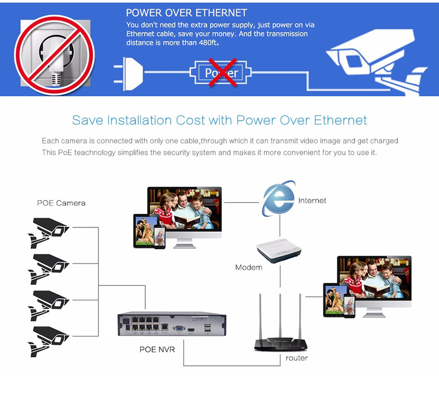 960P 1.3MP 8ch poe security system 8ch NVR kit 8ch Surveillance camera system IP Camera system K8N76W54ISX 8-2