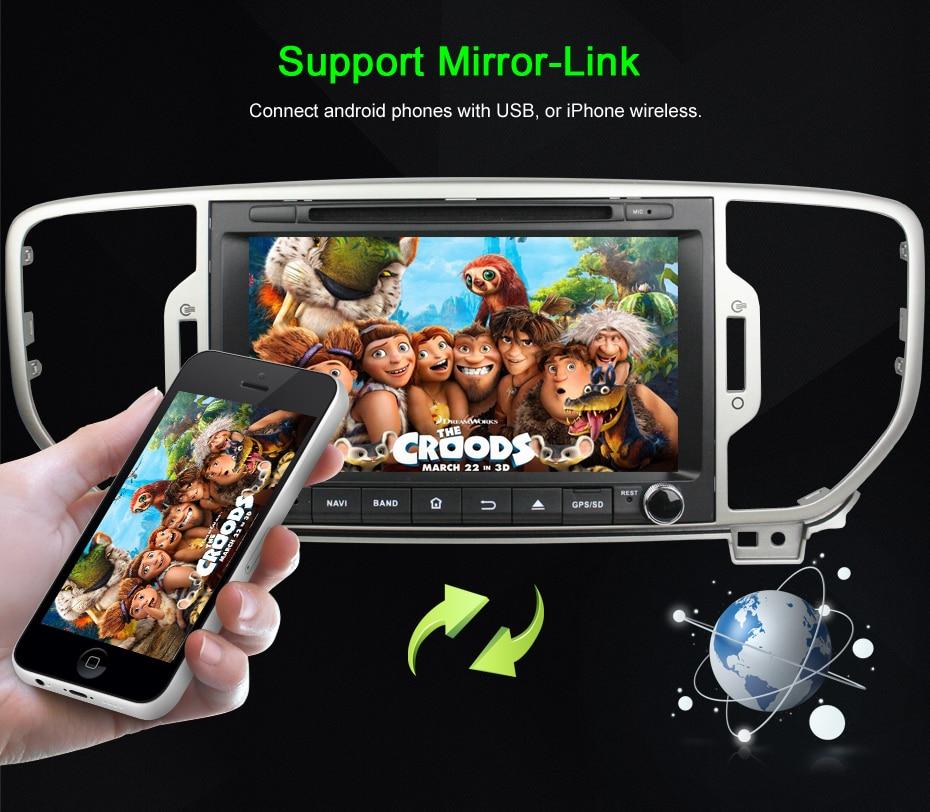 mirrorlink