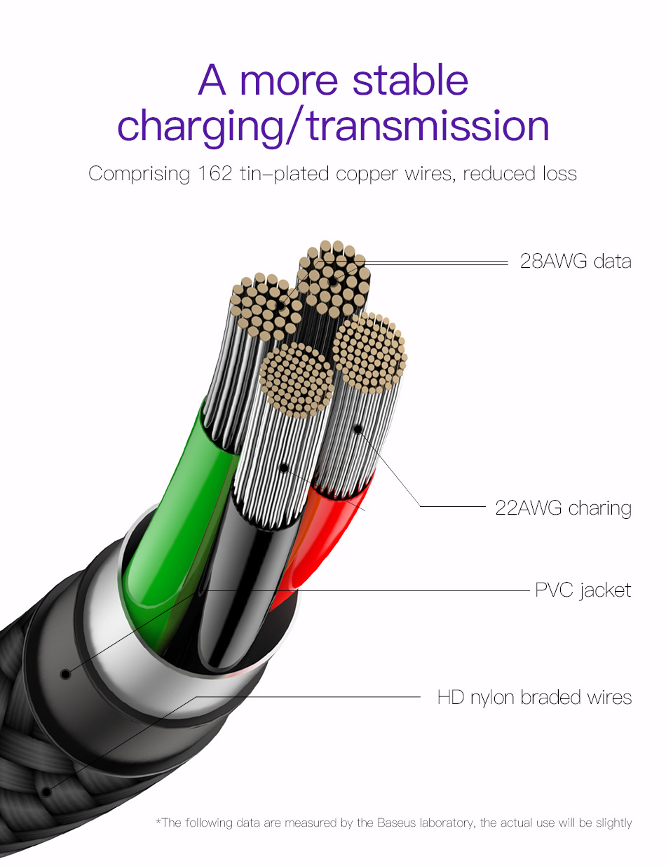 90 Degree Usb Data Cable For Iphone X Plus To Wiring Diagram 1 09 10