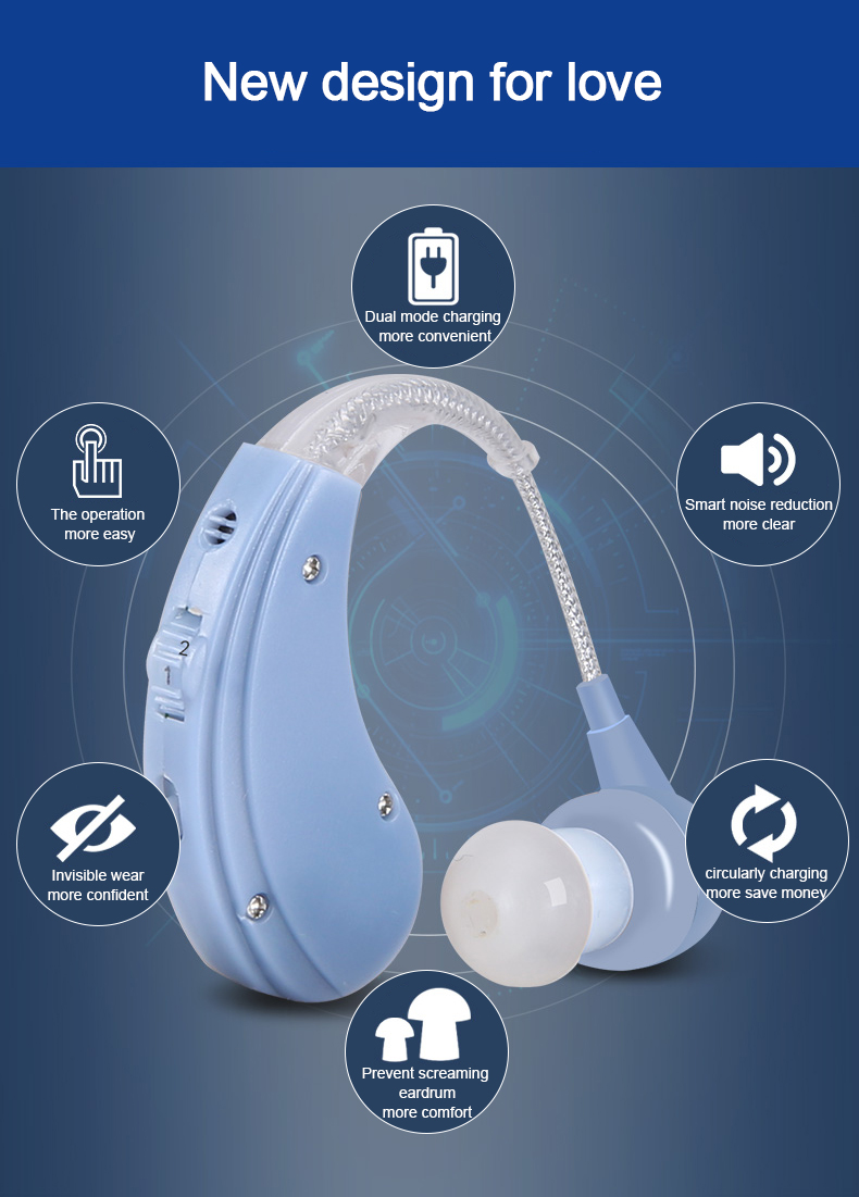Micro USB Hearing Aids BTE Sound Amplifiers Invisibility Ear Care Tools For Hearing Loss Rechargeable Digital Behind Hearing Aid 3