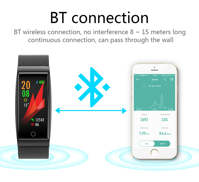 VERYFiTEK F4 Metal Smart Band Wristband Blood Pressure Heart Rate Monitor Men Women Fitness Watch Pedometer Smart Bracelet (26)