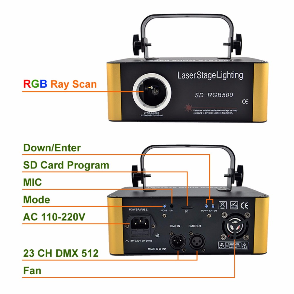 SD-RGB500-7