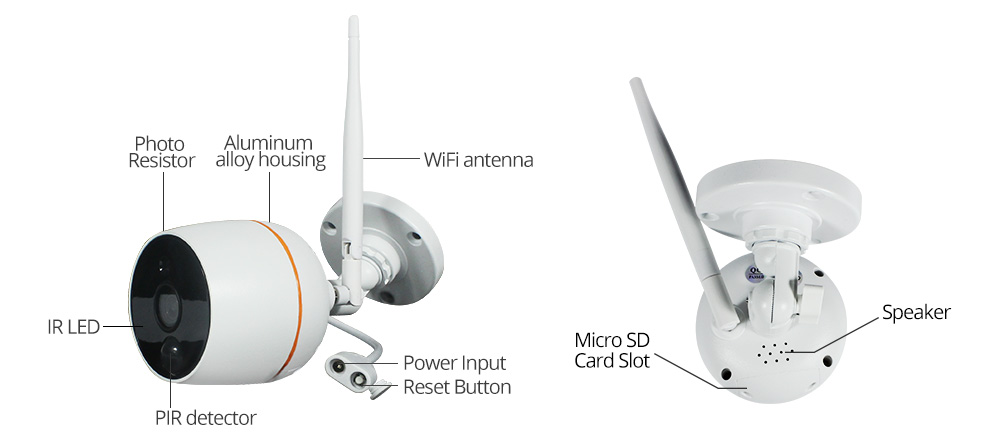 wifi IP camera PIR details