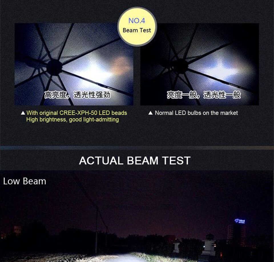 COOLEEON LED Car Lights H1 H4 H7 H11 9005 9006 Auto Headlamp Bulbs 12V 24V Cars Headlights 80W CREE LED Chips 6000K White Lamp (14)
