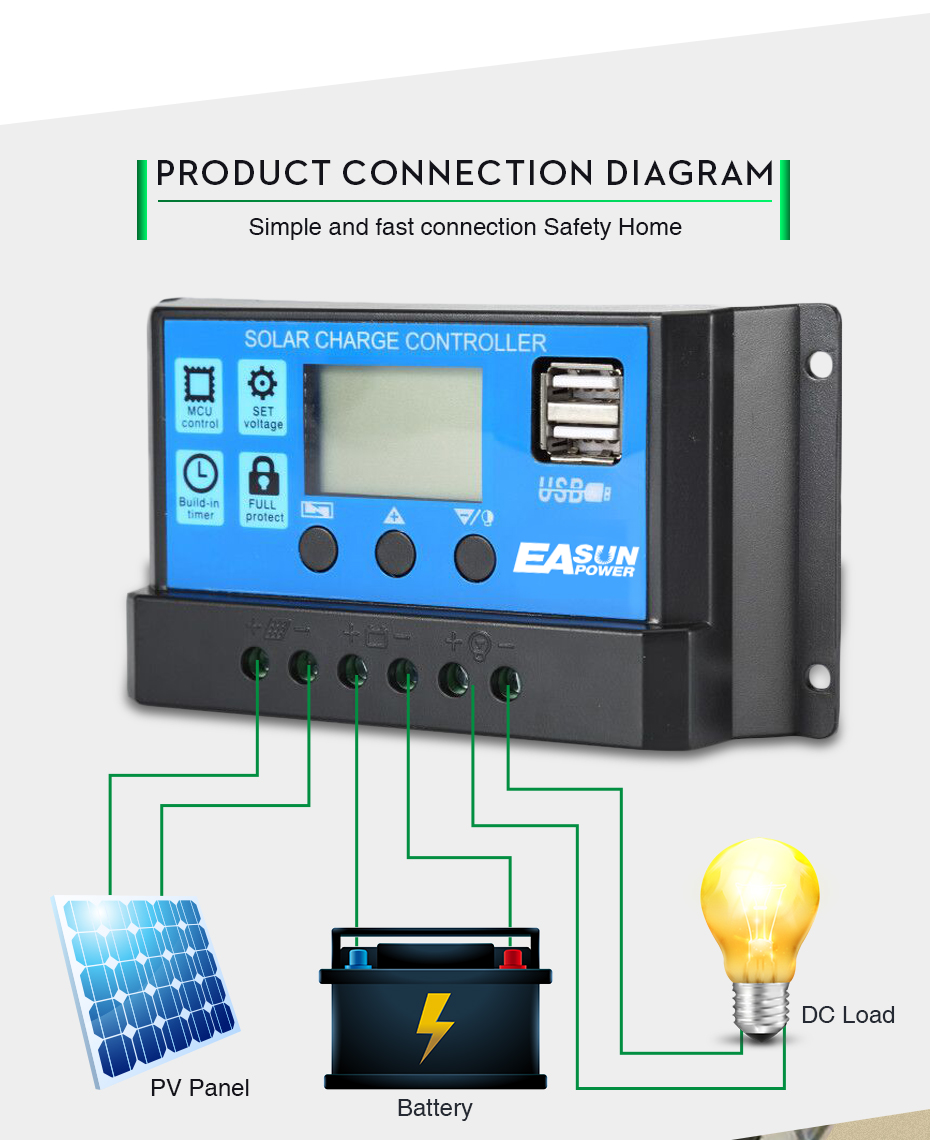 EASUN POWER Solar Controller 12V 24V 30A 20A 10A Solar Regulator PWM Solar Panel Battery Charger LCD Display Dual USB 5V Output DES-11