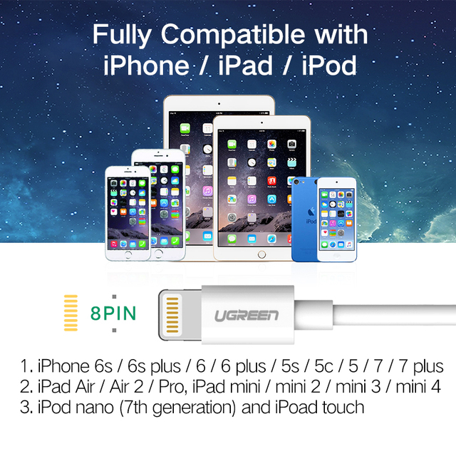 USB Cable for iPhone 6 7 2.4A MFi Lightning to USB Cable Fast Charger Data Cable For iPhone iPad Mobile Phone Cables
