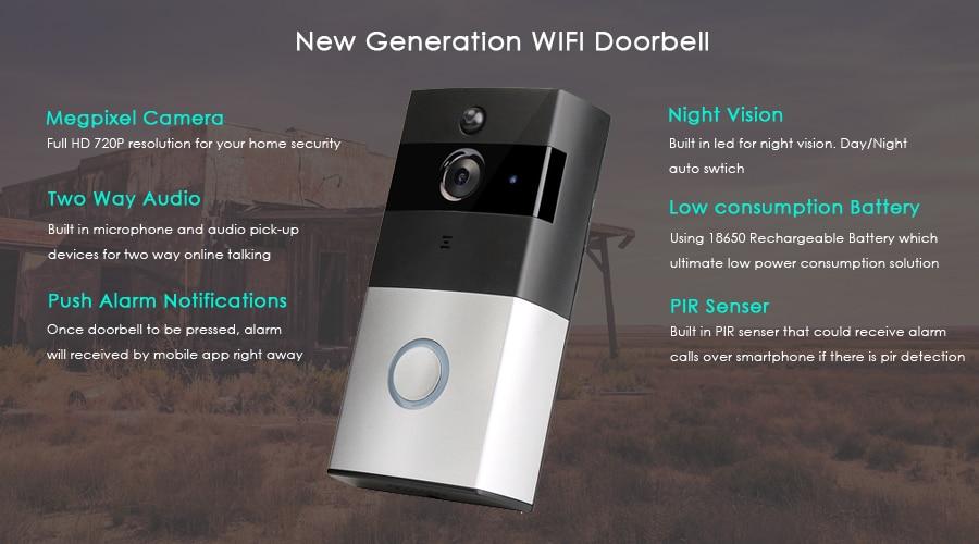 CTVMAN Wireless Video Door Phone Doorbell Camera Battery Doorphone Video Intercom System Wifi Doorbells with PIR & SD Card21