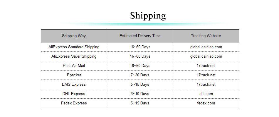 7.1-shipping