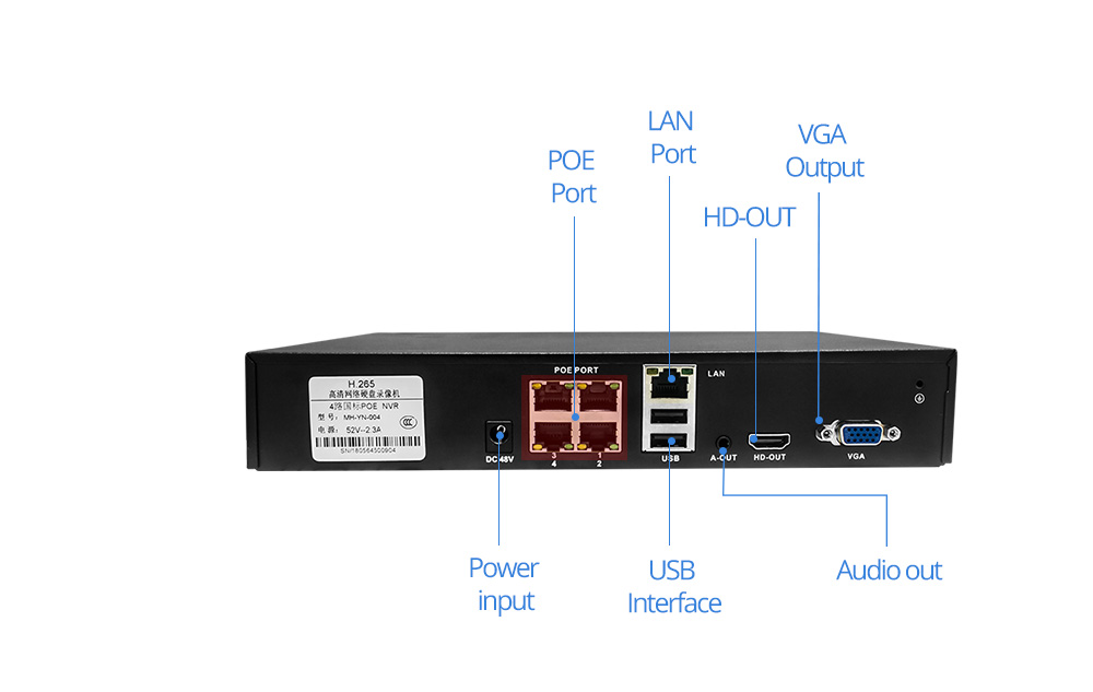 POE NVR specifications