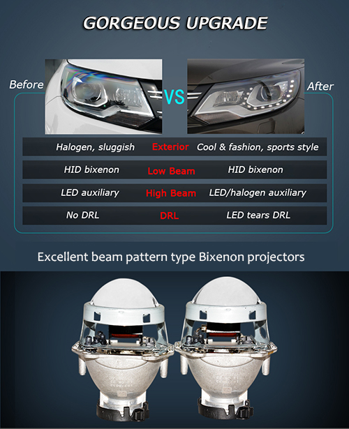 HID Bixenon High Low Beams Headlight Assembly With LED DRLs For VW Tiguan 2013-2016 Car 5