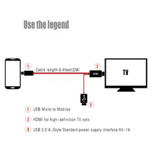 Micro USB to HDMI Adapter Video HDMI Cable For Samsung Galaxy s2 i9100 i9220 S2 N7000 for HTC one for SONY