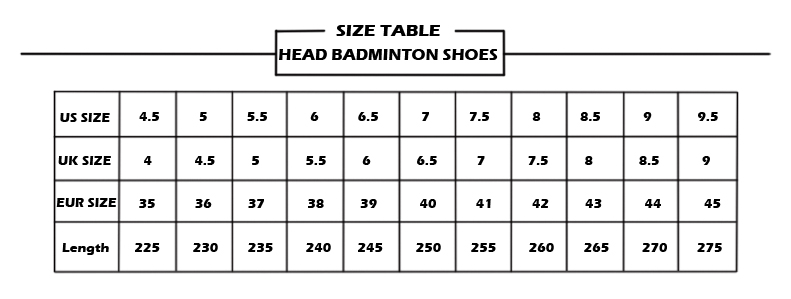 HEAD SIZE TABLE