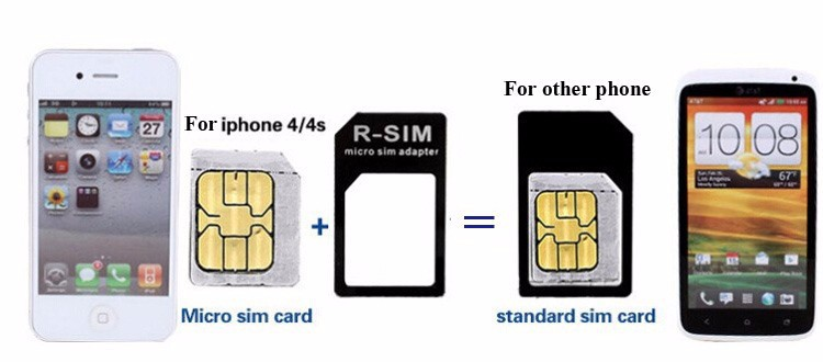 Noosy Sim Card Adapter Nano Micro Sim Cards Adapters & Eject Pin Key For Apple iPhone 5 5S Se 4 4S Samsung Galaxy Grand Prime (9)