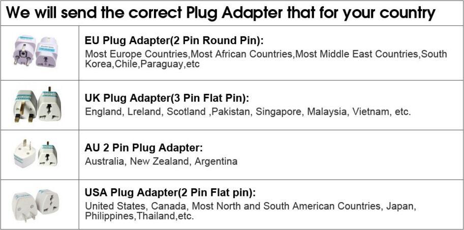 Correct Adaptor