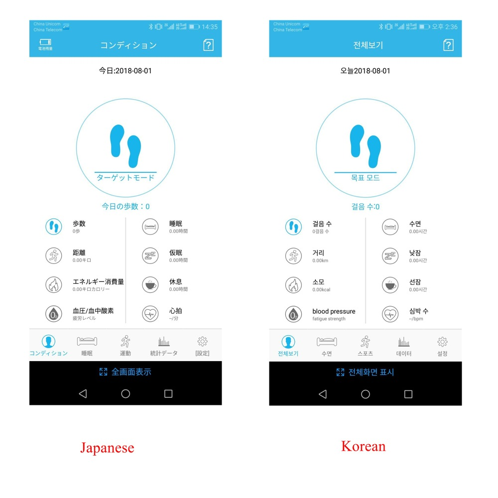 Japanese and Korean