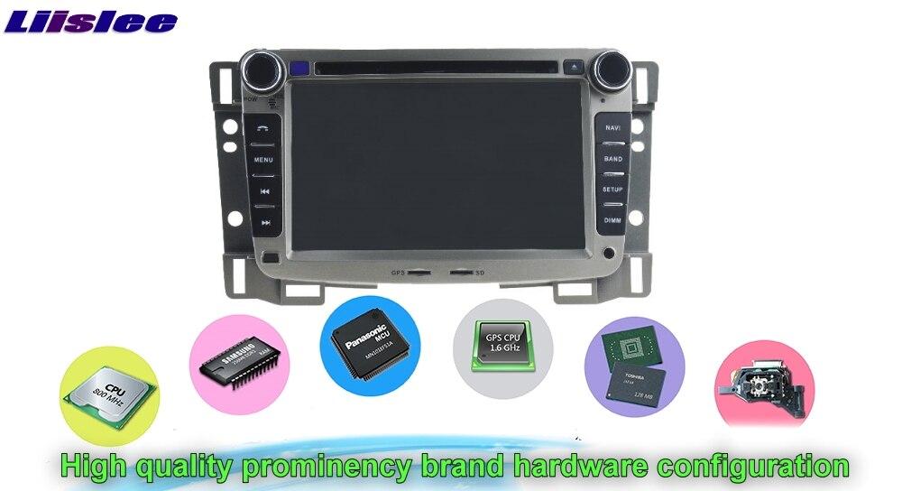 2- Hardware configuration
