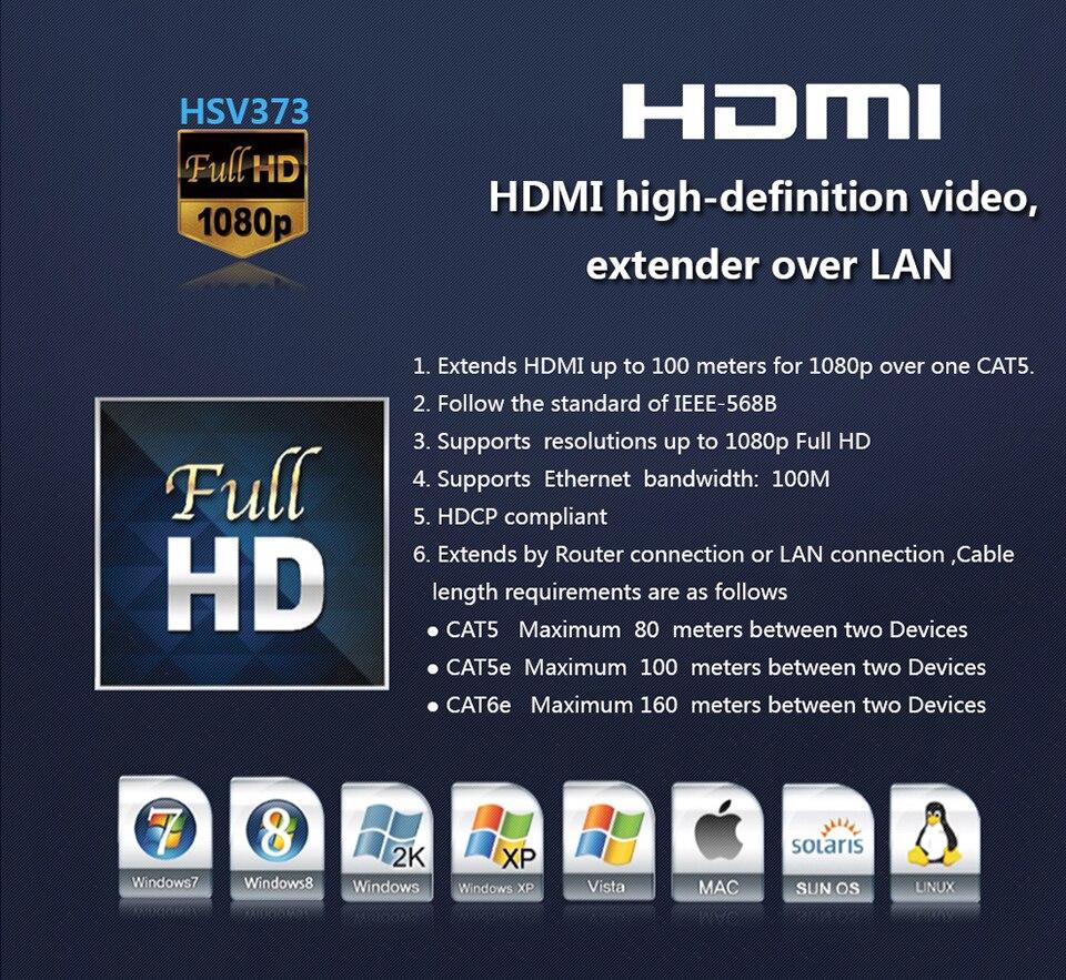 hdmi extender 120m Over Ethernet tcpip rj45 cat5 cat5e cat6 HDMI Splitter hdmi extender Transmitter Receiver for hd DVD PS3 (5)