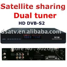 Twin Dual Tuner Receiver DVB S2 Mpeg4 HD Receiver cccam Rceeiver DVB s Dongle Sharing HD Satellite Receiver(China)