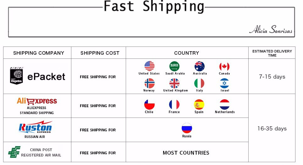 fast shipping 02