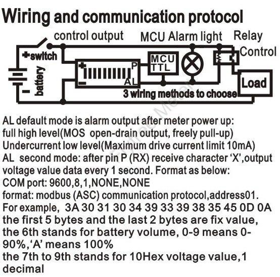 communication protocol_a