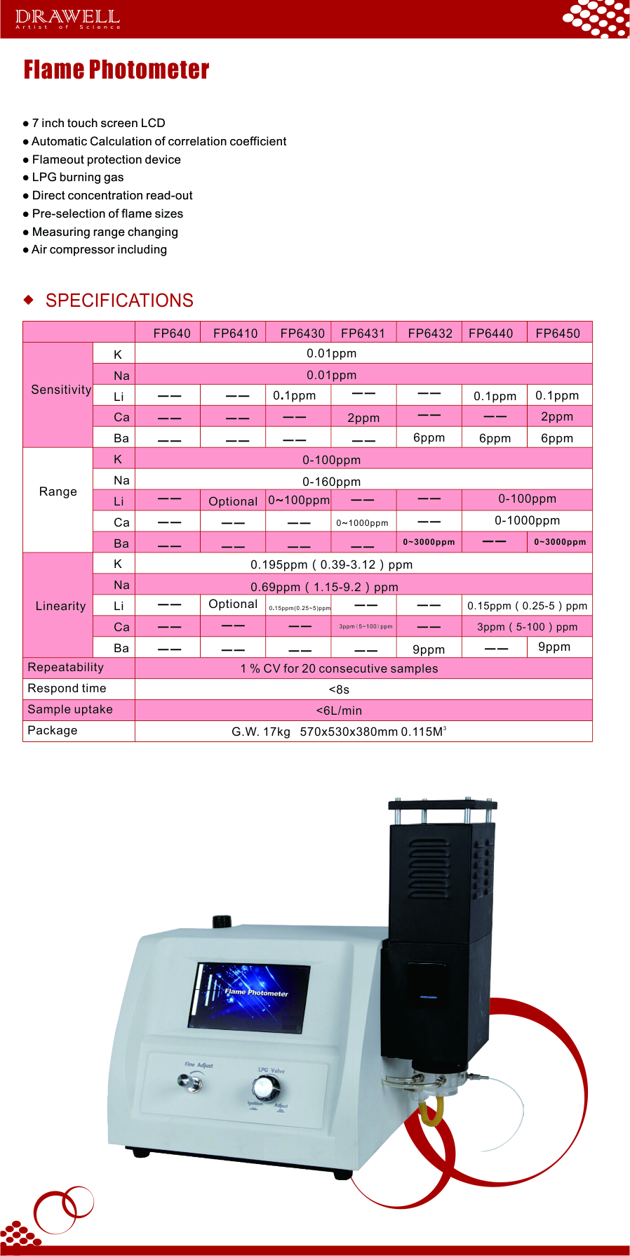 brochure of Flame Photometer