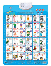 personage Baby bump sound wall charts Early childhood sound wall charts Enlightenment In both Chinese and English pronunciation
