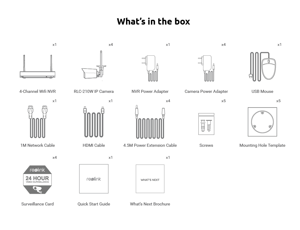 What\'s in the Box_RLK4-210WB4
