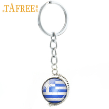 TAFREE New rotatable double sides Greece Football Team keychain sports men women jewelry World City Map key chain ring gift N503(China)