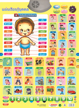 Thai Language People poster Toys for Kids,Thailand Baby Early Education Machine Toy,Children Touch Tablet Computer Learning Toys